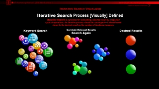 IPP-ITERATIVEsearch2