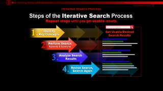 IPP-ITERATIVEsearch3