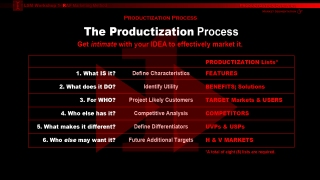 LSMbookPRODUCTIZATION2